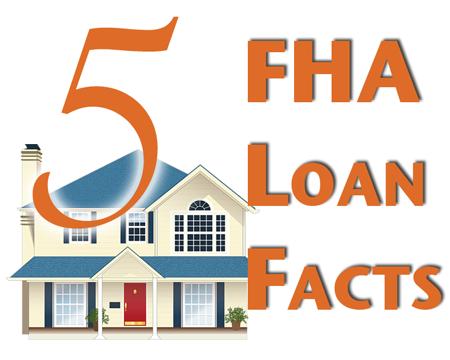 brian-martucci-mortgage-fha-loan-facts
